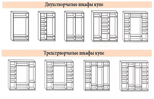 Виды простых шкафов купе
