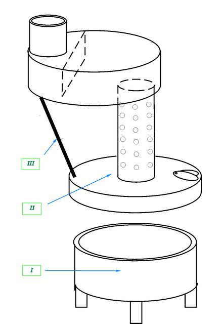 Схема размещения основных узлов печки