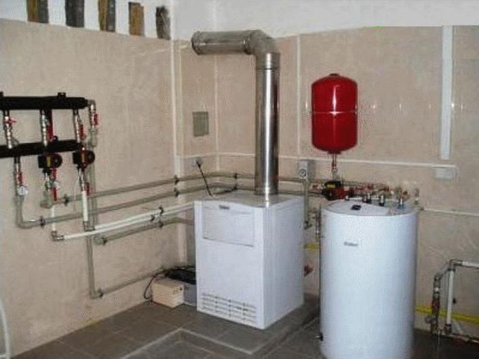 вентиляция газовой котельной в частном доме