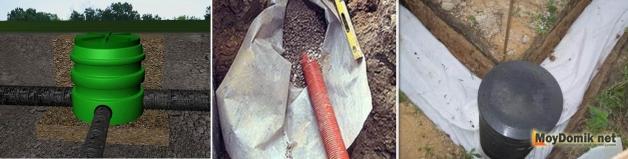 Поглощающий колодец и обмотка дренажной трубы геотексителем
