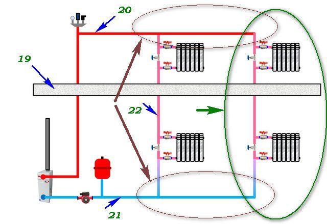 Система с вертикальными стояками