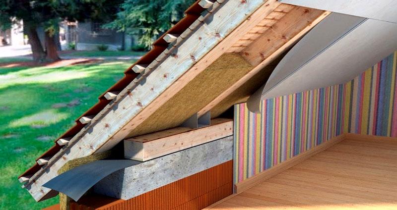 Схема сборки крыши частного дома по слоям используемых материалов