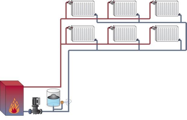 Монтаж двухтрубной системы отопления в деревянном доме