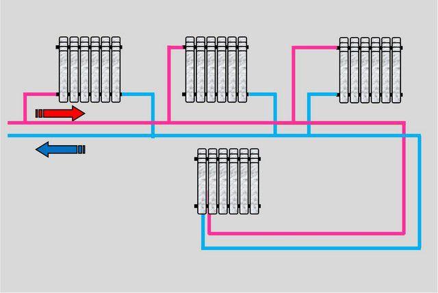 Примеры подключения батарей к двухтрубной системе