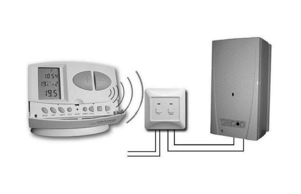 Термостат для котла считывает информацию о реальной температуре в помещении и предает данные системе управления