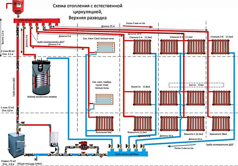 Схема отопления 2-х этажного дома с верхней подачей теплоносителя