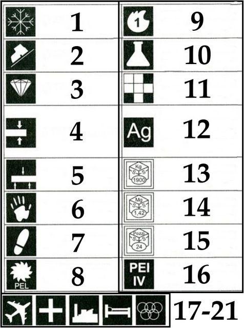 Пиктограммы на упаковках керамической плитки