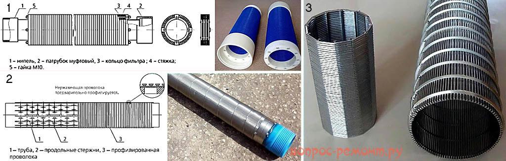 Современные скважинные фильтры
