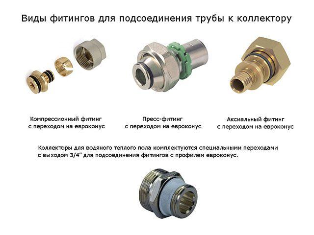 Фитинги для подключения различных видов труб к коллектору