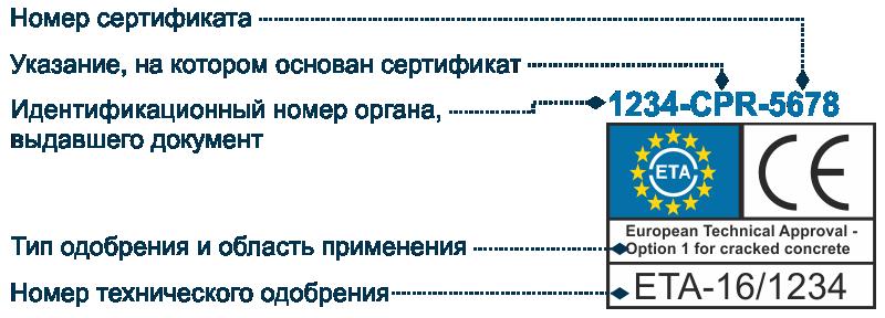 Анкера размеры таблица