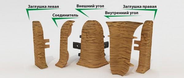 Как крепить плинтус к полу