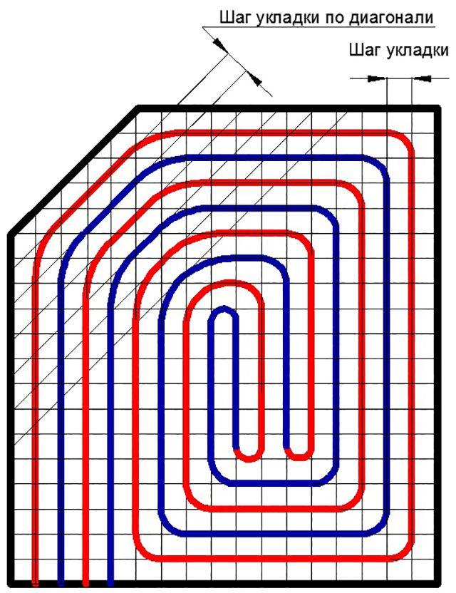 Графическое отображения шага раскладки трубы теплого пола