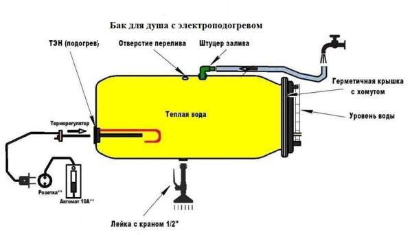 Схема устройства подогрева воды ТЭНом в летнем душе