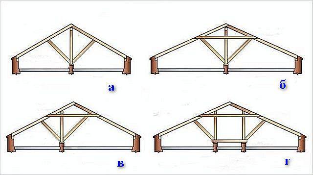 Различные варианты конструкции системы с наслонными стропилами