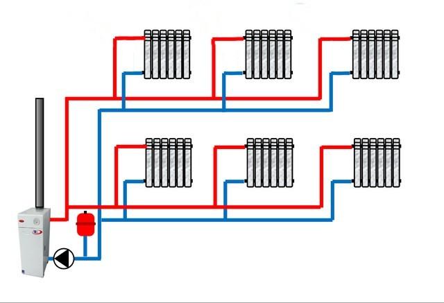 Упрощенная схема двухтрубной системы отопления – каждый из радиаторов индивидуально подключен к трубе подачи и к «обратке»
