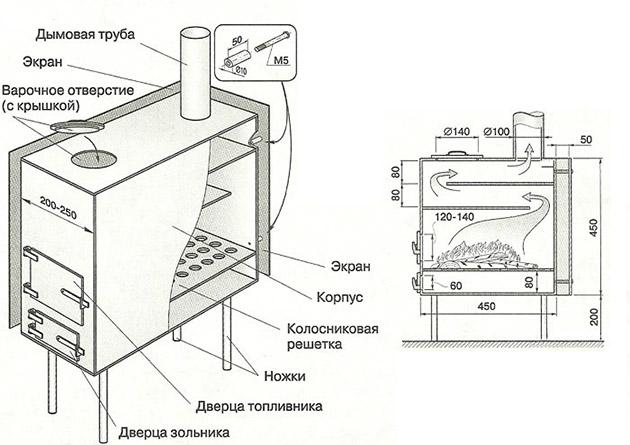 чертеж металлической печки