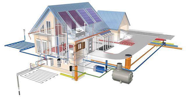 Перспектива будущего - энергонезависимые дома