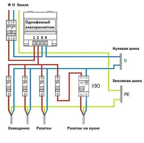 Вариант построения схемы электроснабжения дома