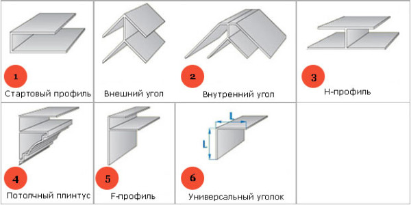 Это основные комплектующие, которые чаще всего используются при отделке ванных комнат