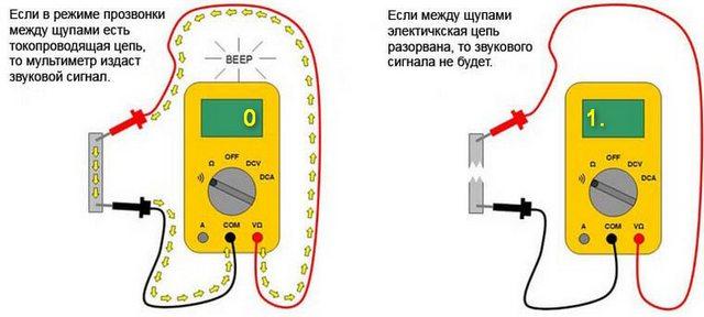 Самый, пожалуй, надежный способ найти участок с разрывом цепи – это прозвонка проводов мультитестером.