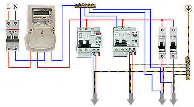Проверку начинают обычно с распределительного щита – поступает ли входное напряжение, в каком состоянии находятся клеммы, работоспособны ли автоматы и устройства дифференциальной защиты