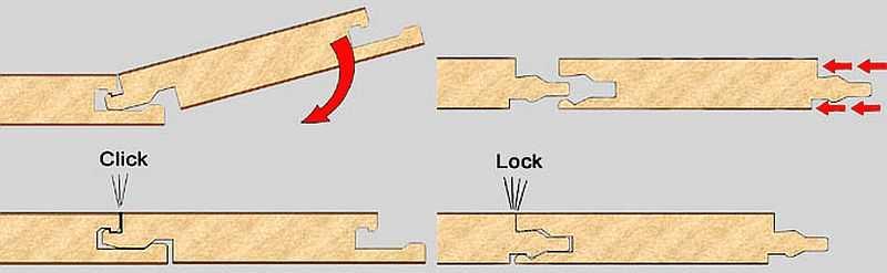 От системы замков ламината зависит способ его укладки