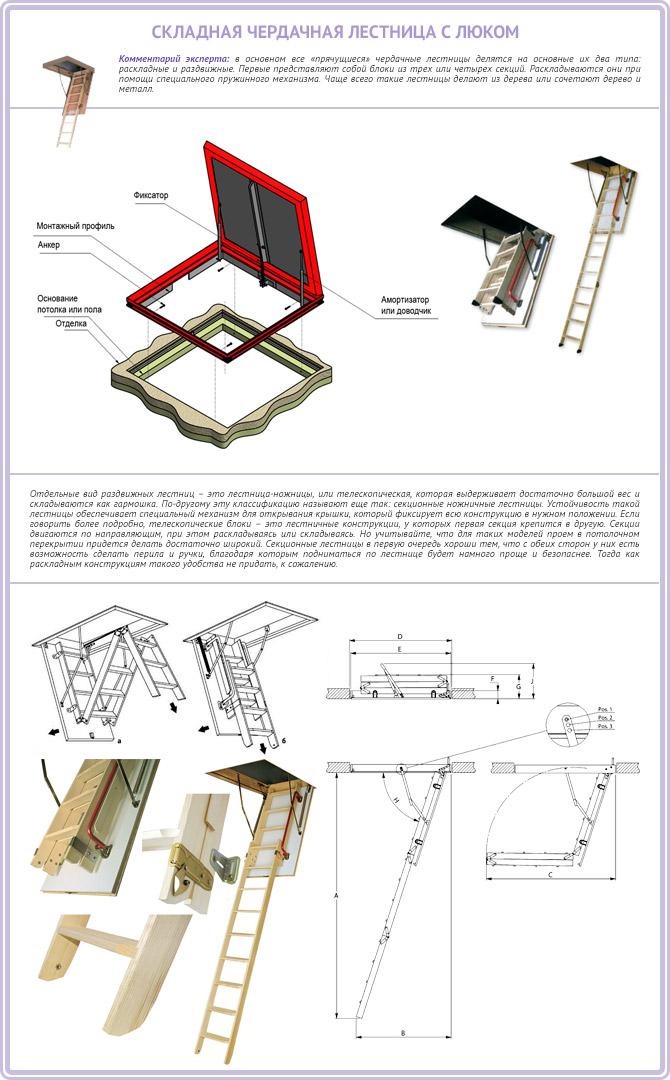 Устройство и чертежи складной чердачной лестницы