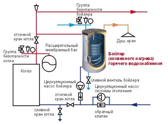 Система отопления с бойлером и двумя насосами