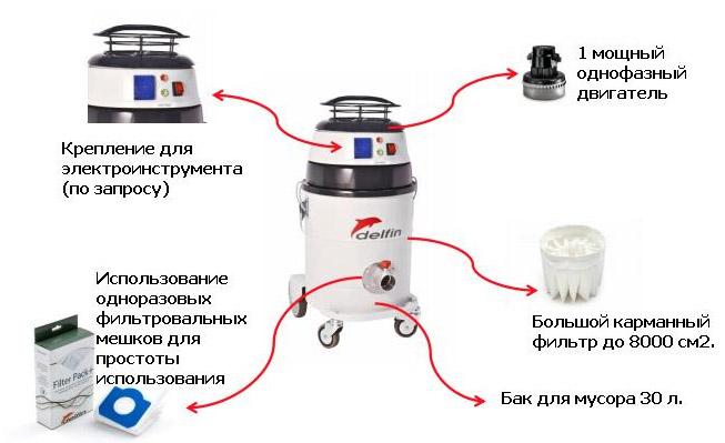 Пылесборщик с одноразовыми мешками