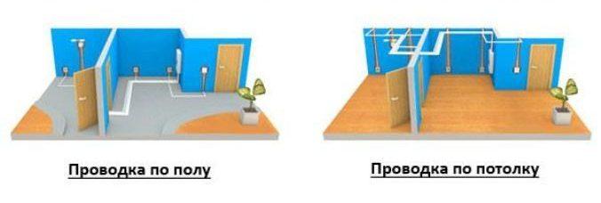 замена электропроводки в квартире своими руками