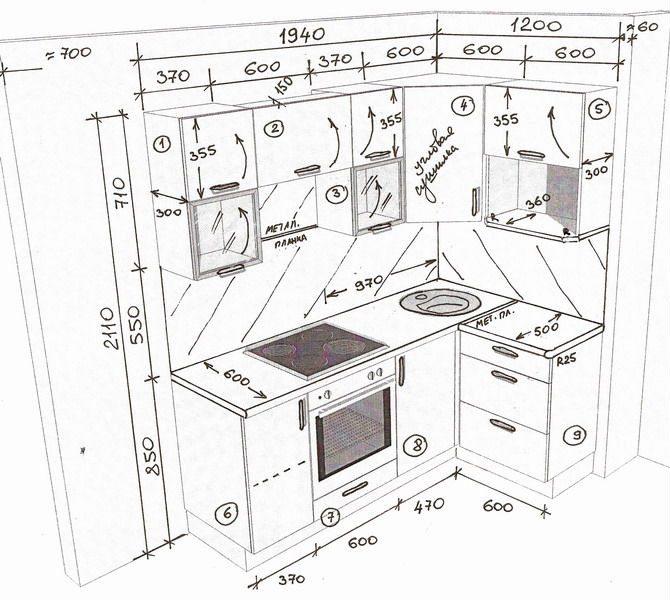 Для начала составьте подробный чертеж, каким вы хотите видеть помещение, мебель и оборудование в нем.