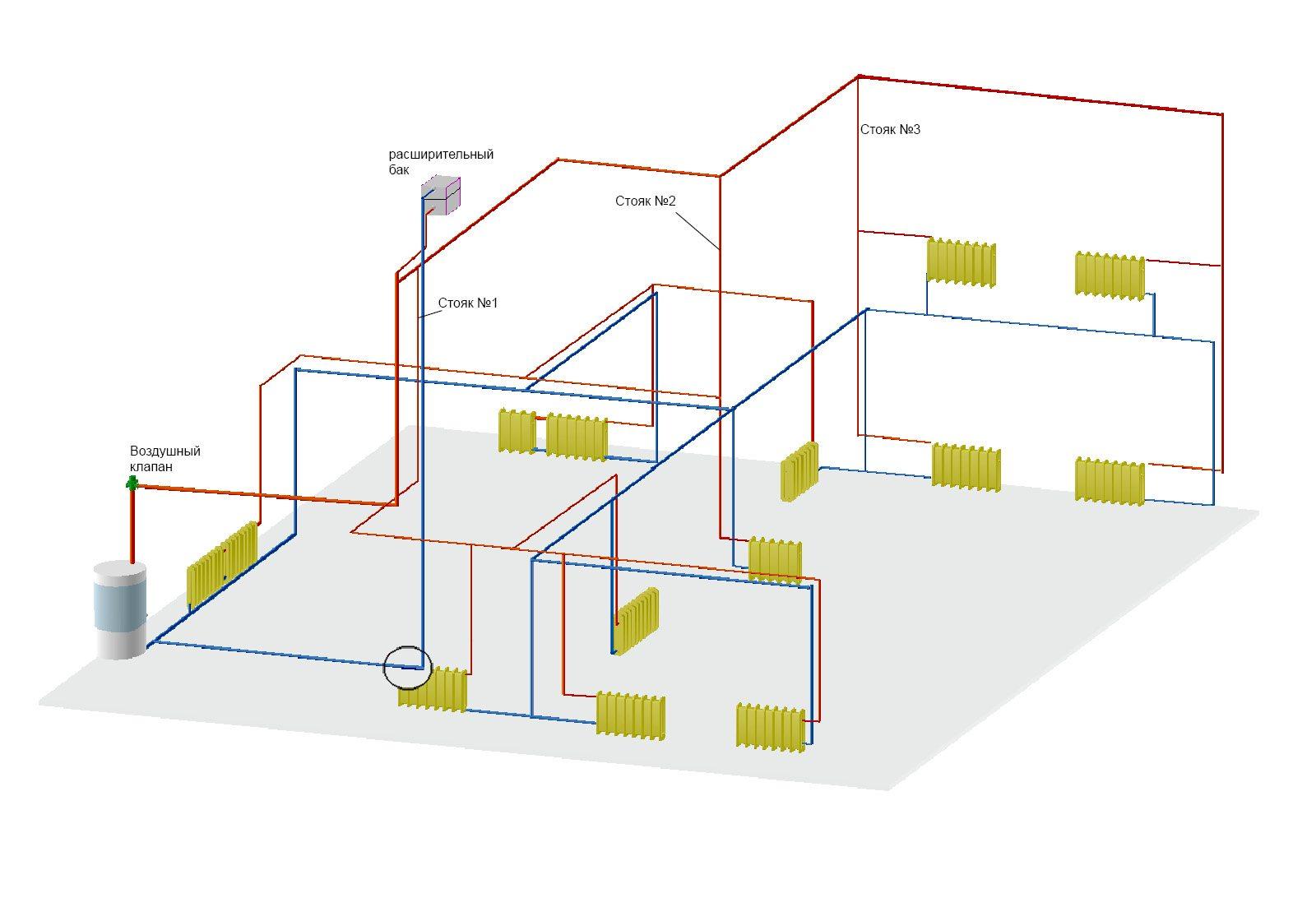 Схемы устройства системы в двухэтажном доме