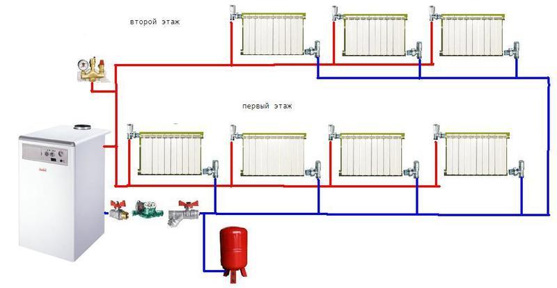 Контур с двумя трубопроводами