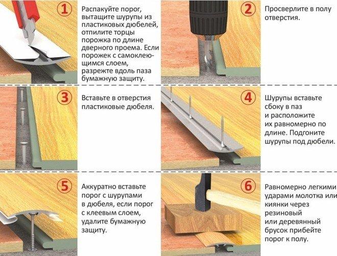 Инструкция по монтажу порога со скрытым креплением на стык ламината и плитки