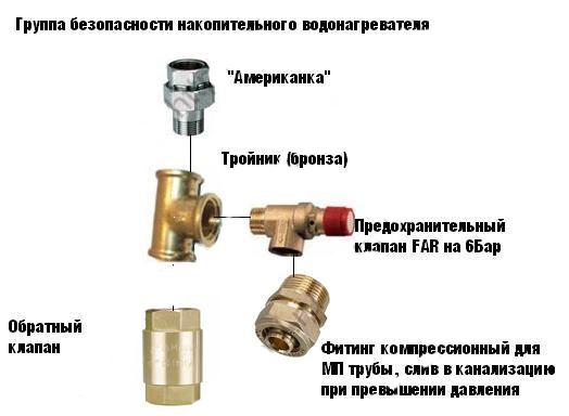 Клапан водонагревателя