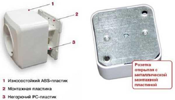 Розетки и выключатели в деревянном доме должны иметь негорючие монтажные пластины