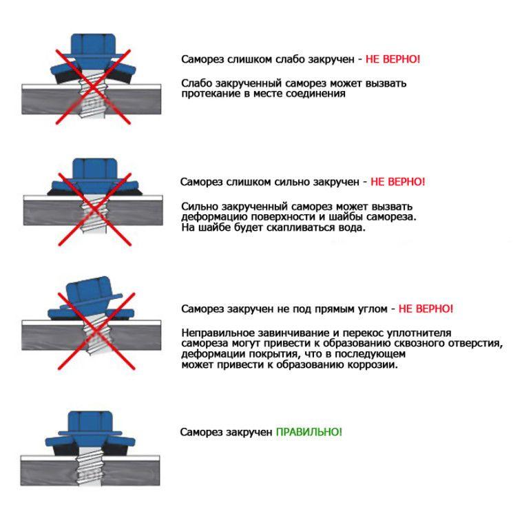 Правила крепления металлочерепичных листов саморезами