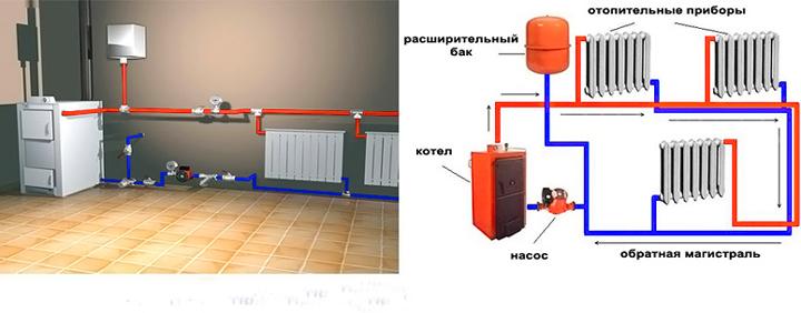 Пример монтажа двухтрубной системы отопления