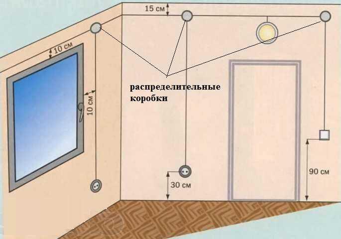 Правила устройства электропроводки
