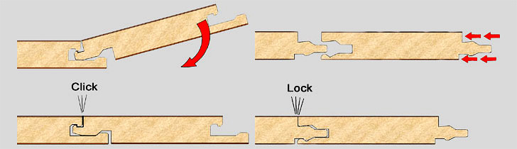 Соединительные замки ламината