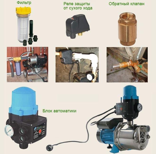 Для подключения помимо самой насосной станции также понадобится и другое дополнительное оборудование