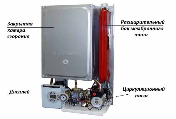 Отопитель на природном газе - конструкция