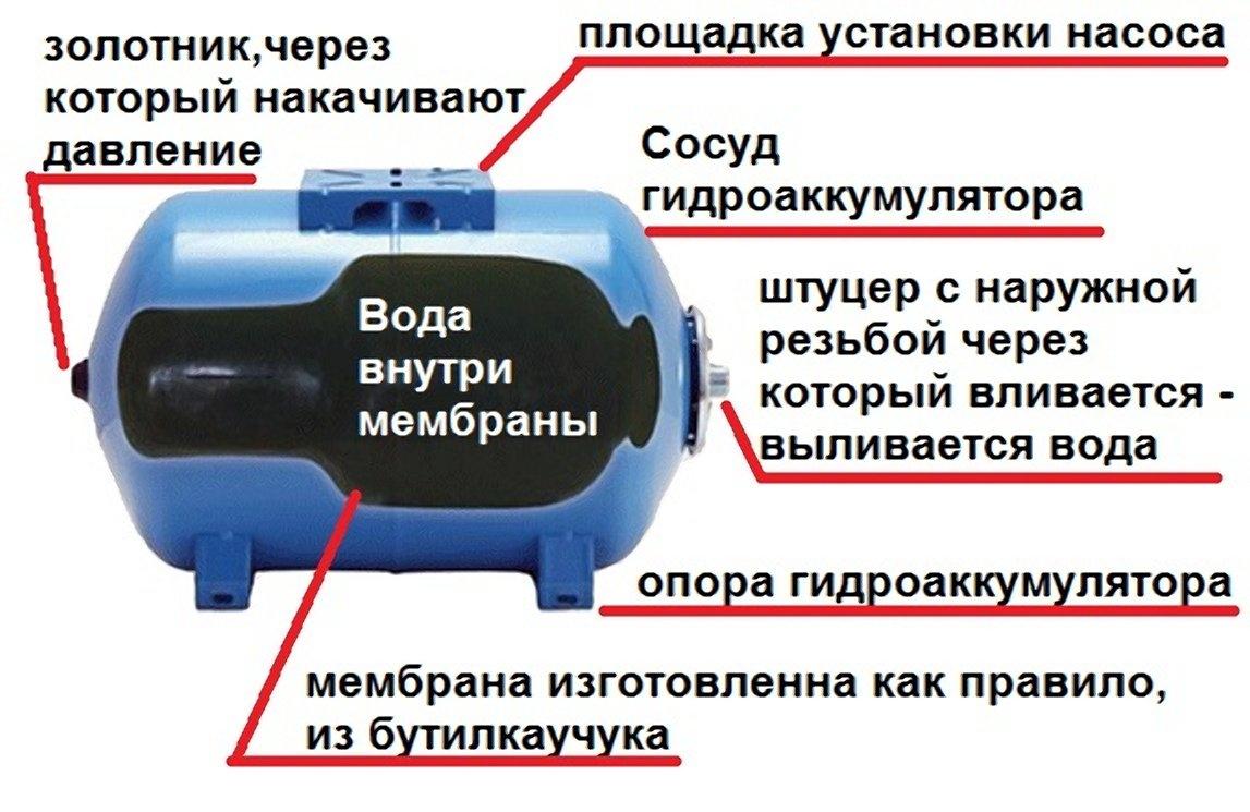 Фото: © imgonline.com.ua