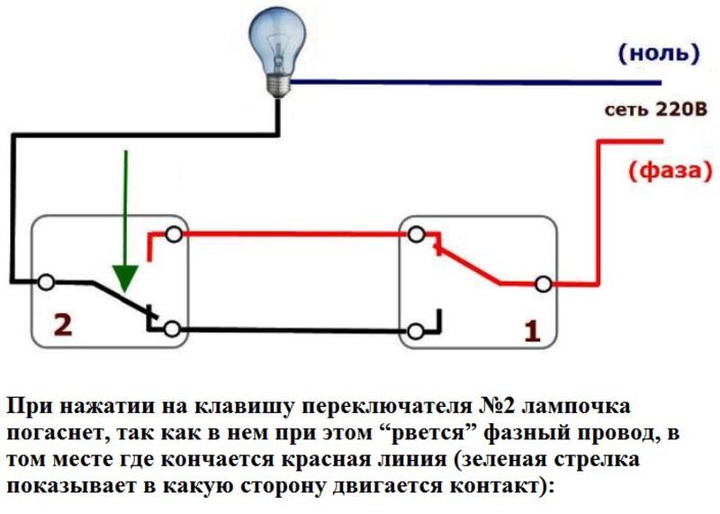 Схема подключения двух выключателей к одной лампочке