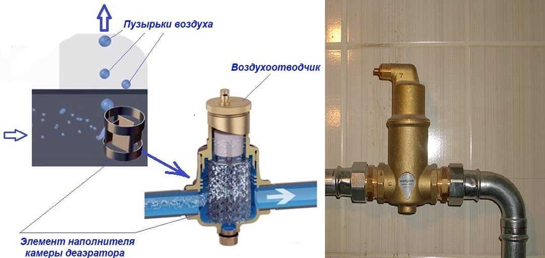 Наличие автоматических устройств для отведения воздуха из системы отопления облегчит жизнь: избавление от воздушных пробок происходит само по себе