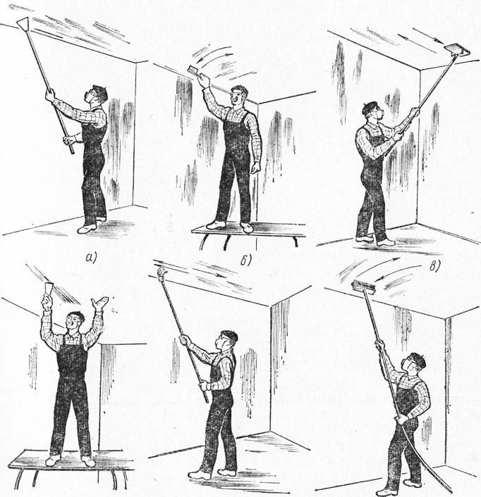 Последовательность подготовки потолка к покраске: а — очистка от раствора скребком, б — сглаживание лещадью, в — сглаживание шарнирной теркой.