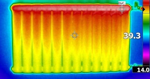 Теплоотдача радиатора отопления