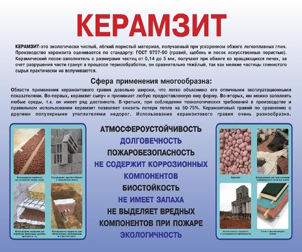 Общие свойства материала, его структура и виды
