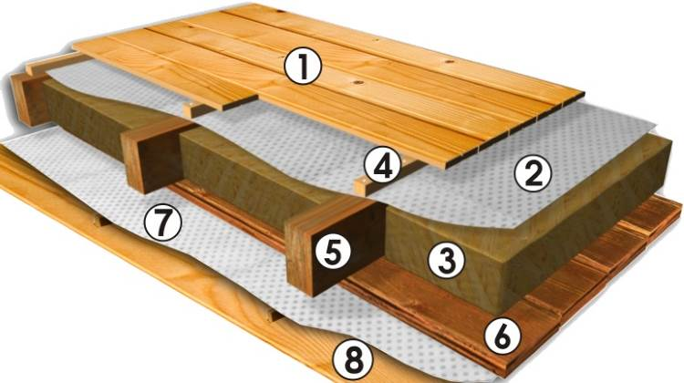 Схема межэтажного перекрытия в деревянном доме
