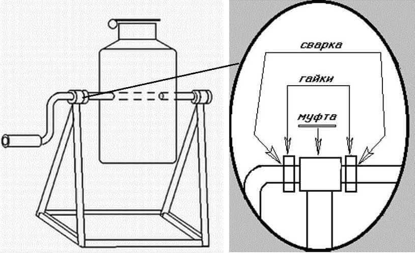 Бетономешалка из молочного бидона (фляги)